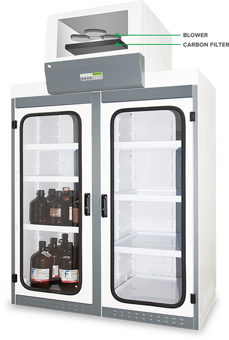 Ascent™ Filtered Storage Cabinet (A Series)