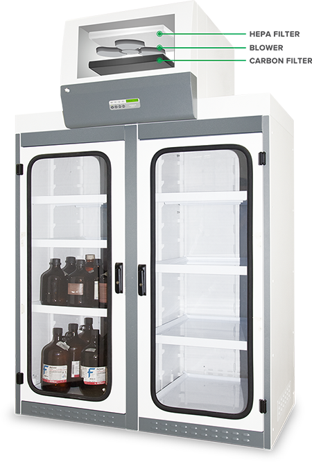 Ascent™ Filtered Storage Cabinet (B Series)