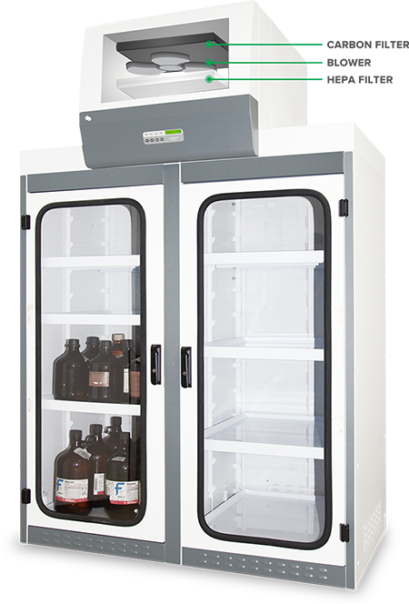Ascent™ Filtered Storage Cabinet (E Series)