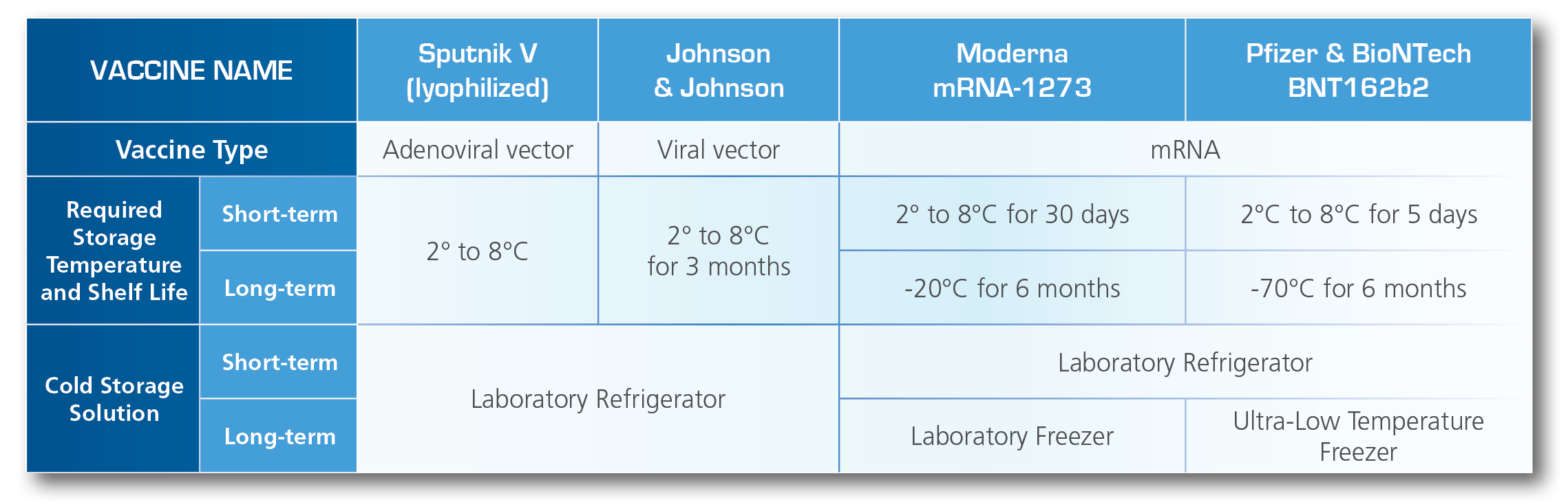 Figure-3-Comparison-of-Leading-COVID-19-Vaccines.png