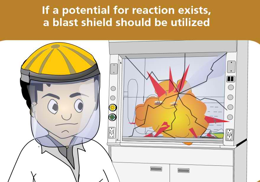 5. If a potential for explosion or eruption exists, a blast shield should be utilized.