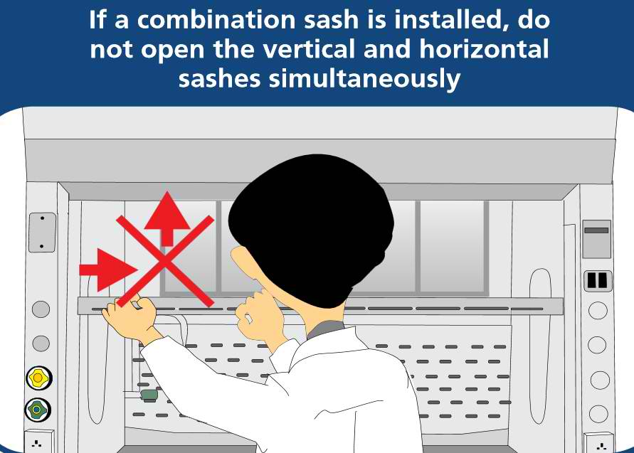 6. If a combination sash is installed, do not open the vertical and horizontal sashes simultaneously.