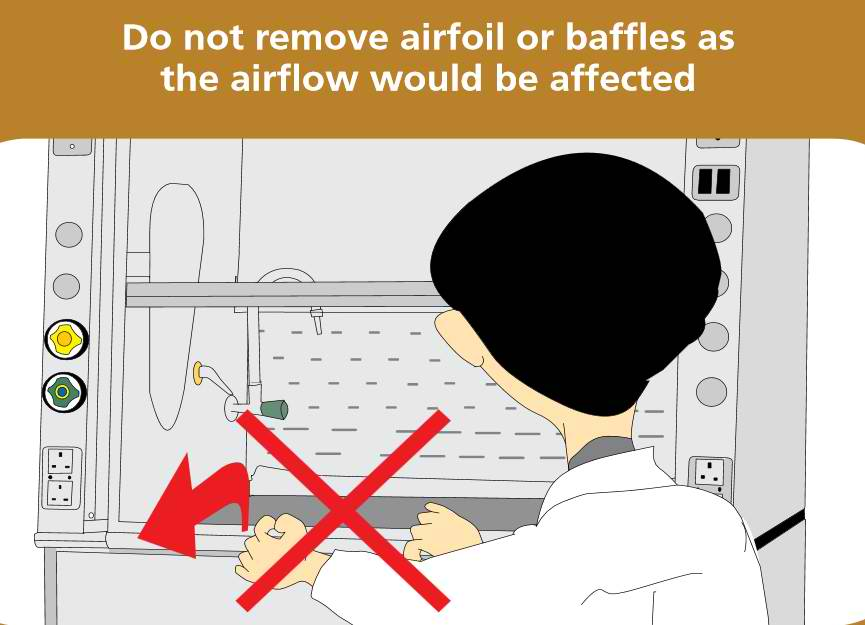 7. Do not remove the airfoil or baffles as they aid the hood's airflow. They can only be removed during the maintenance servicing of the equipment.